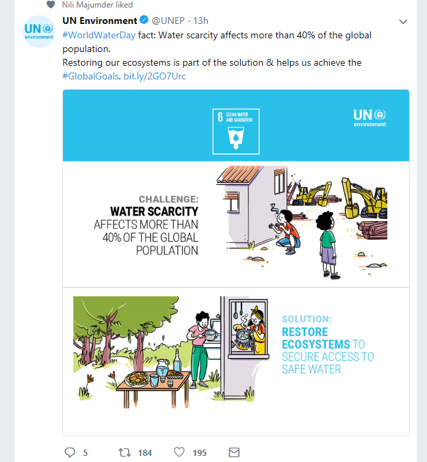Insightful tweets on World Water Day, Thursday 22nd 2018